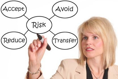 What are the risks for businesses - concept, types and economic risk assessment